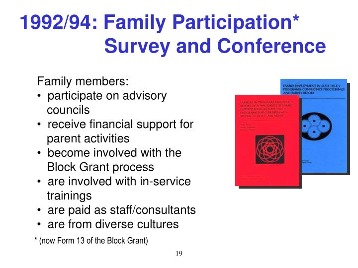 1992/94: Family Participation* Survey and Conference