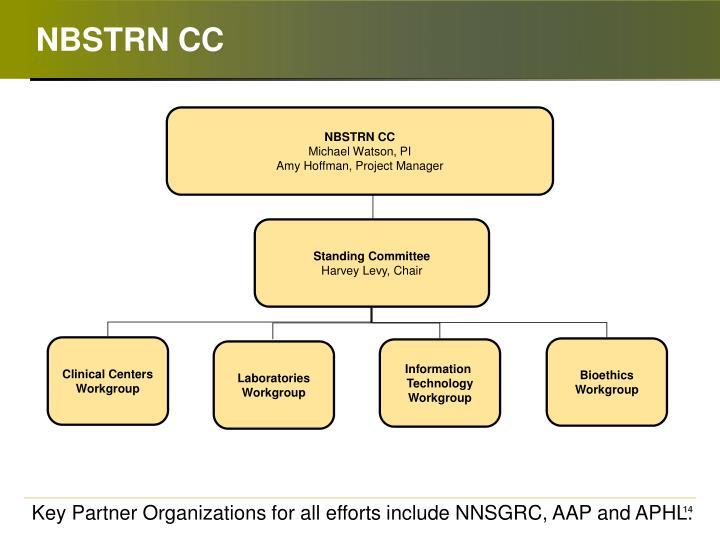 NBSTRN CC