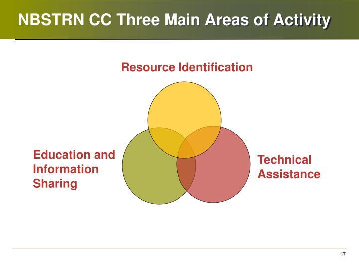 NBSTRN CC Three Main Areas of Activity