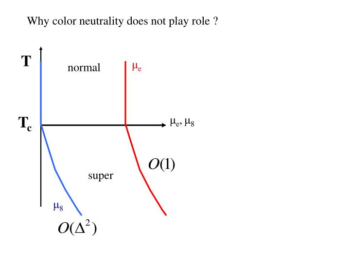 Why color neutrality does not play role ?