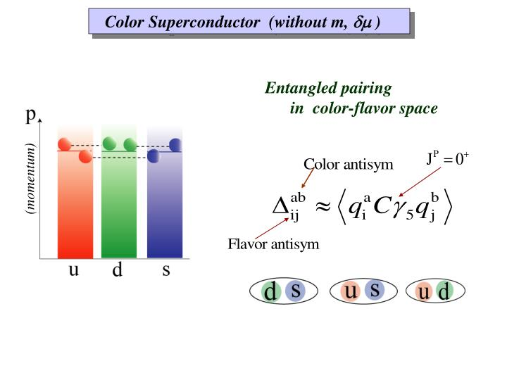 Color Superconductor  (without m,
