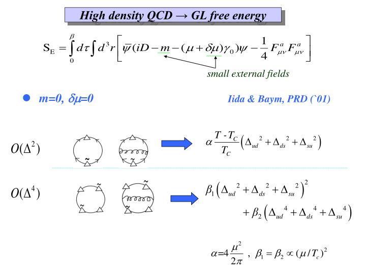 High density QCD → GL free energy