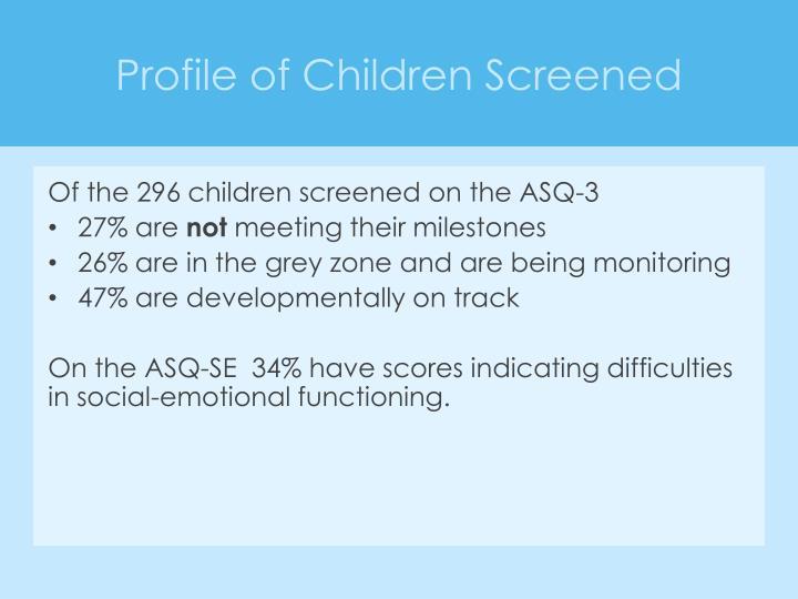 Profile of Children Screened