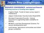 jalgaon river linking project16