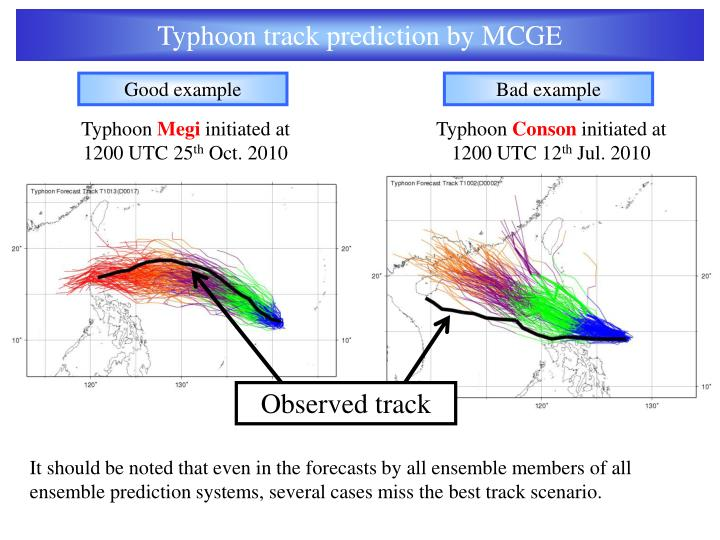 Typhoon track prediction by MCGE