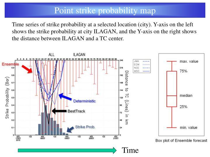Point strike probability map
