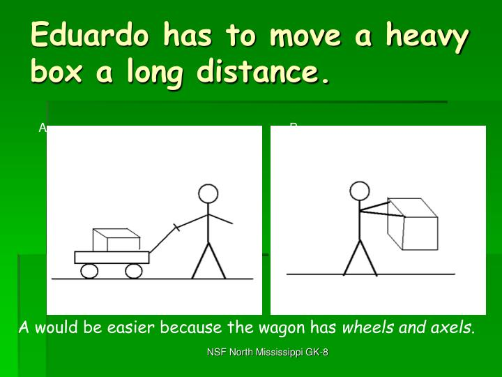 Eduardo has to move a heavy box a long distance.