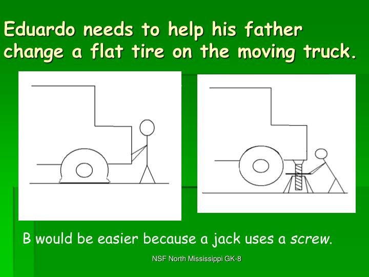 Eduardo needs to help his father change a flat tire on the moving truck.