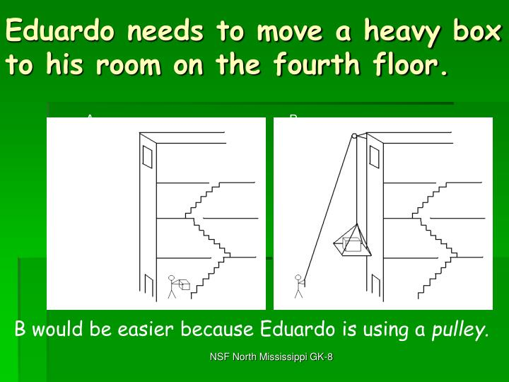 Eduardo needs to move a heavy box to his room on the fourth floor.