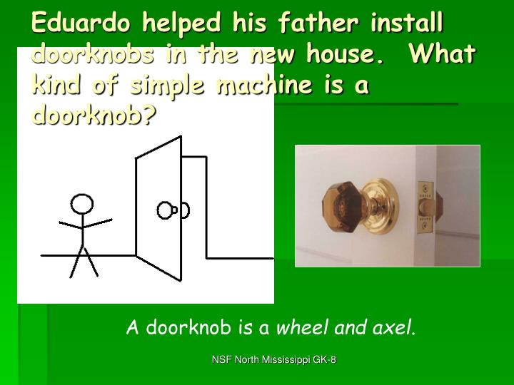 Eduardo helped his father install doorknobs in the new house.  What kind of simple machine is a doorknob?