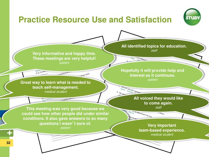 Practice Resource Use and Satisfaction