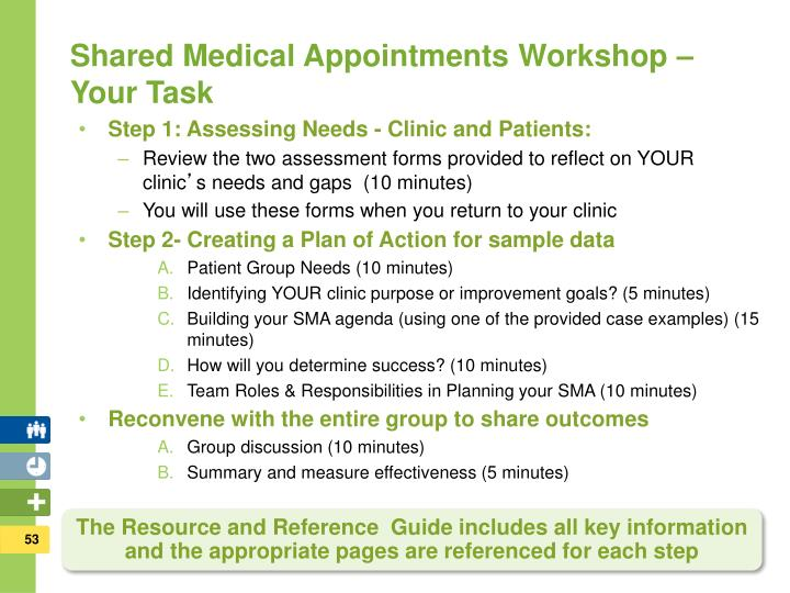 Shared Medical Appointments Workshop – Your Task