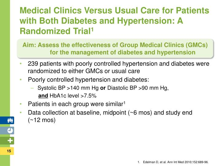 Medical Clinics Versus Usual Care for Patients with Both Diabetes and Hypertension: A Randomized Trial
