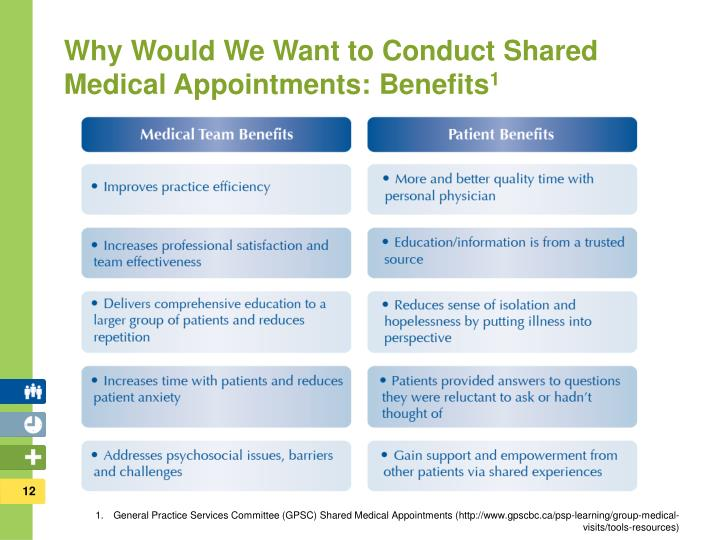 Why Would We Want to Conduct Shared Medical Appointments: Benefits