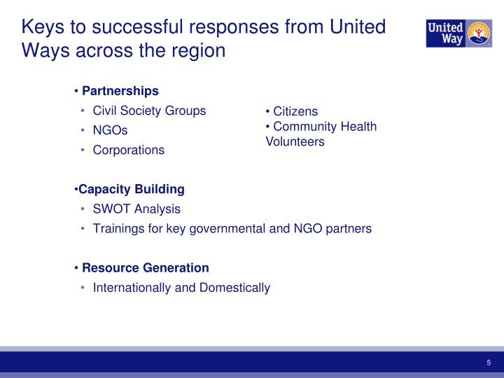 Keys to successful responses from United Ways across the region
