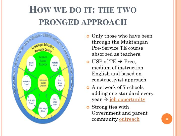 How we do it: the two pronged approach