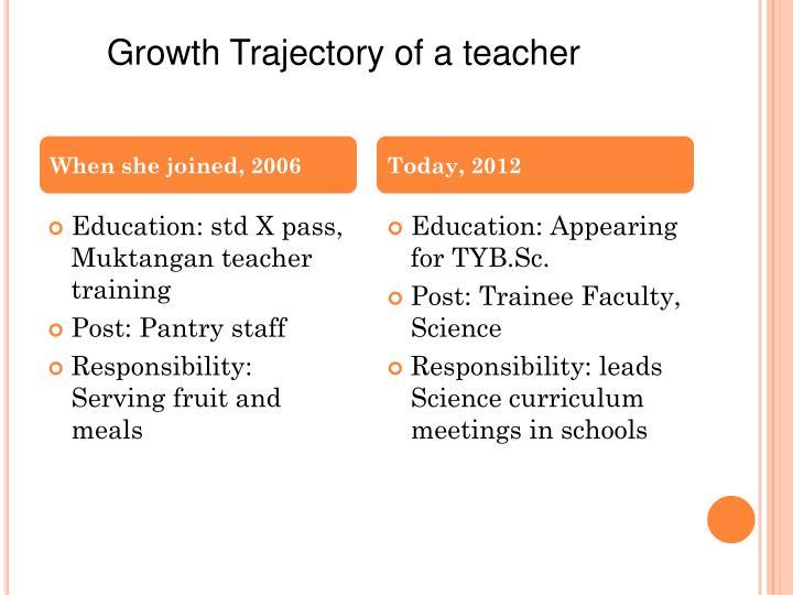 Growth Trajectory of a teacher