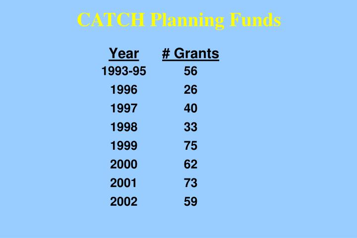 CATCH Planning Funds
