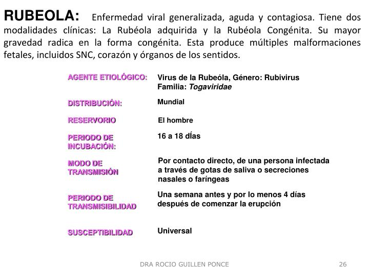 RUBEOLA: