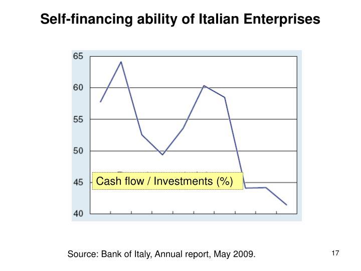 Self-financing ability of Italian Enterprises