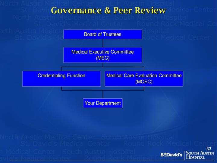 Governance & Peer Review