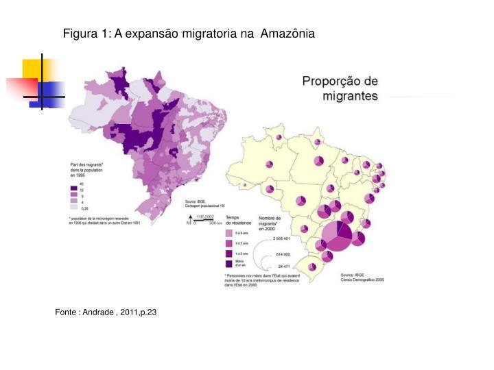 Figura 1: A expansão migratoria na  Amazônia