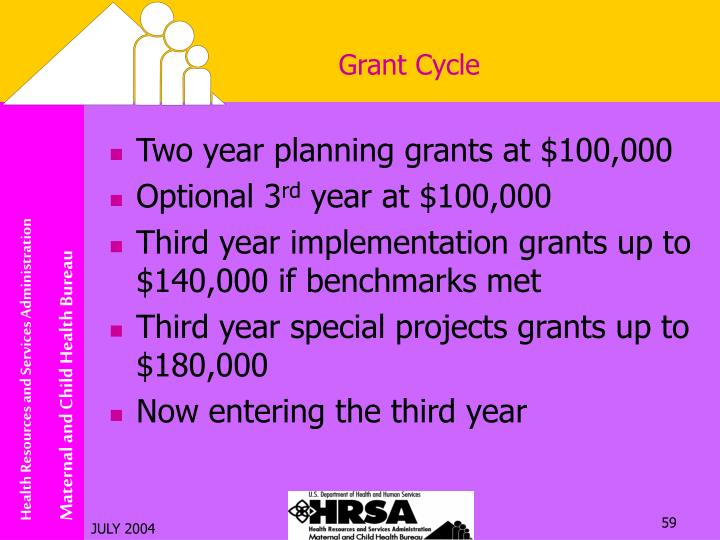 Grant Cycle