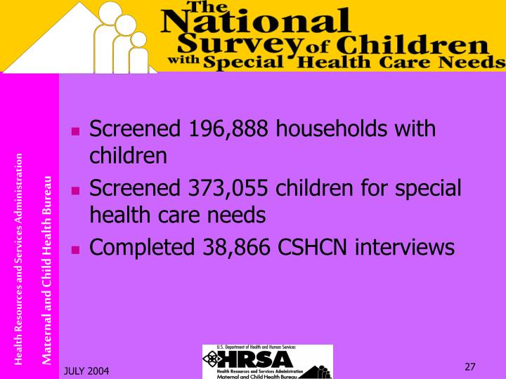 Screened 196,888 households with children