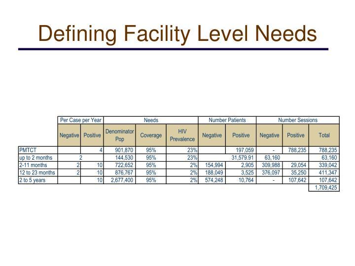 Defining Facility Level Needs