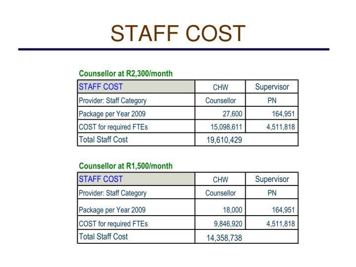 STAFF COST