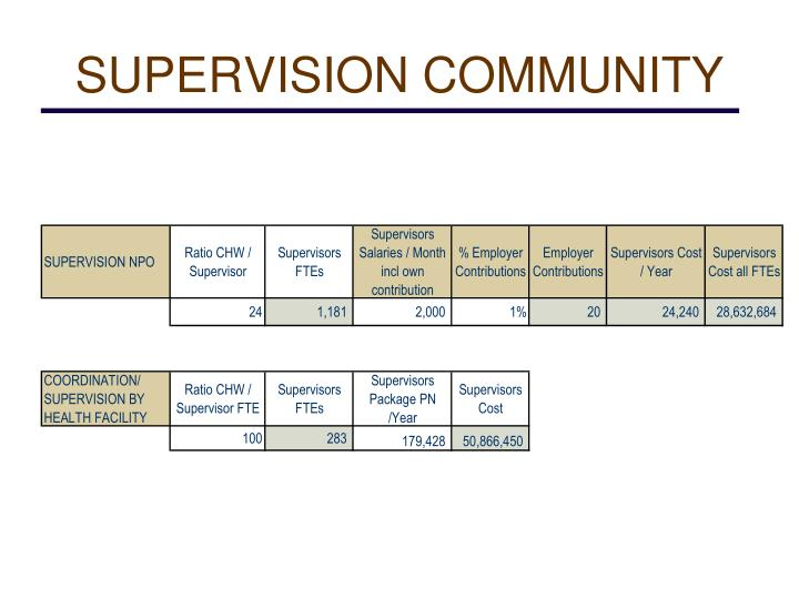 SUPERVISION COMMUNITY