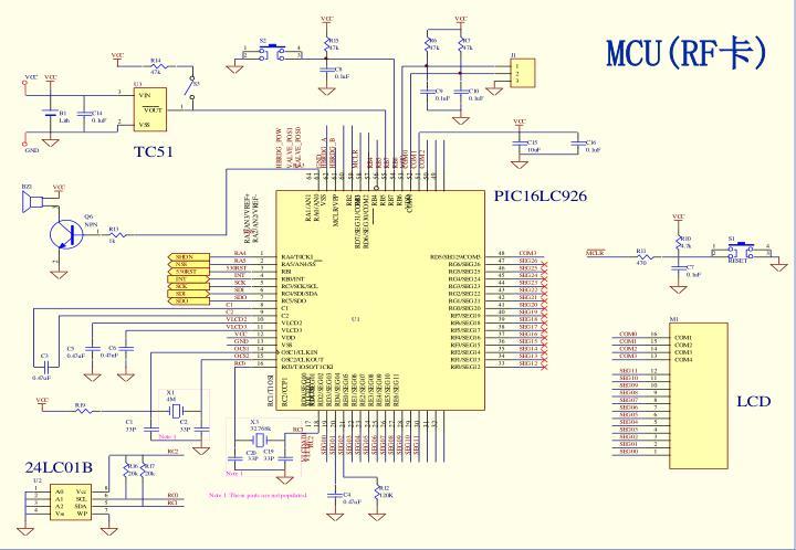 MCU(RF