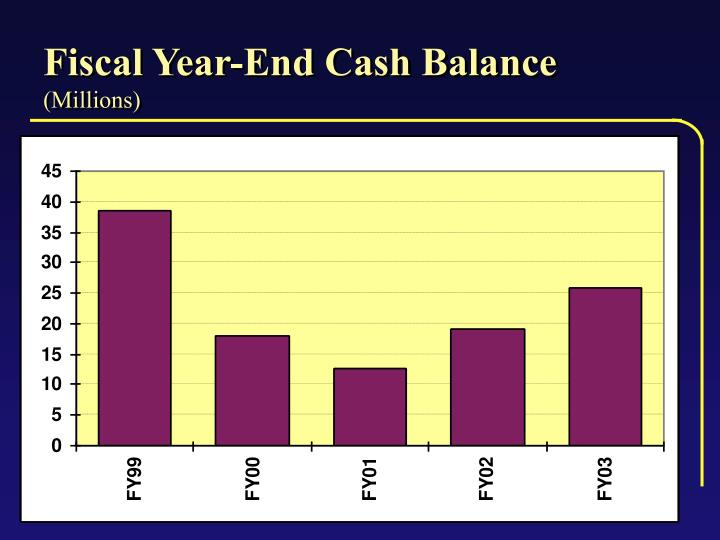 Fiscal Year-End Cash Balance