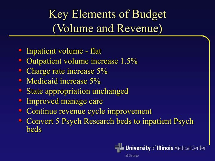 Key Elements of Budget