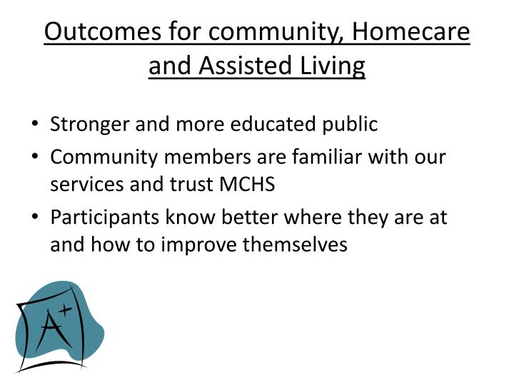 Outcomes for community, Homecare and Assisted Living