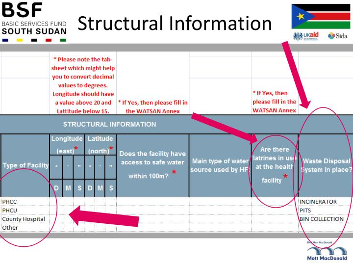 Structural Information