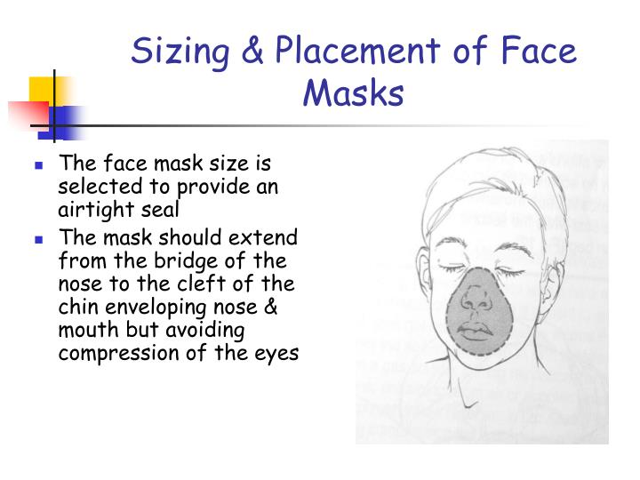 Sizing & Placement of Face Masks