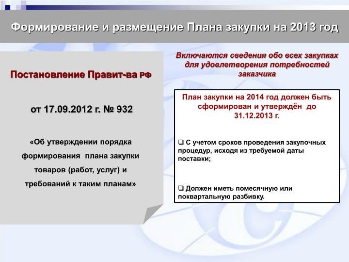 Формирование и размещение Плана закупки на 2013 год