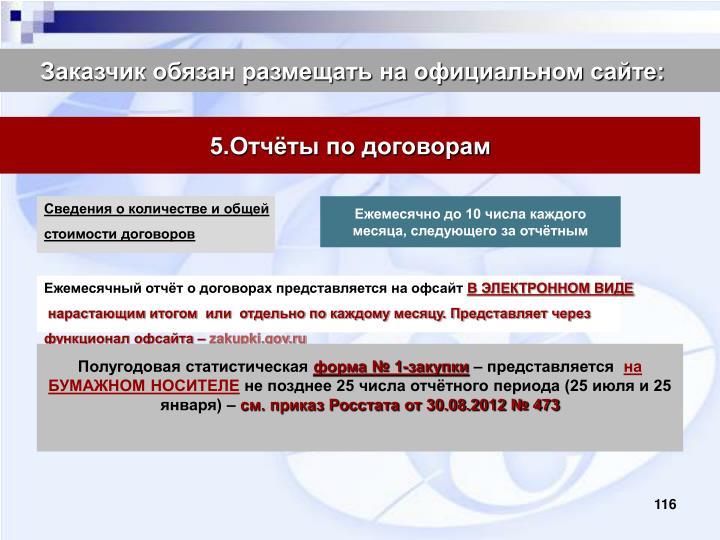 Заказчик обязан размещать на официальном сайте: