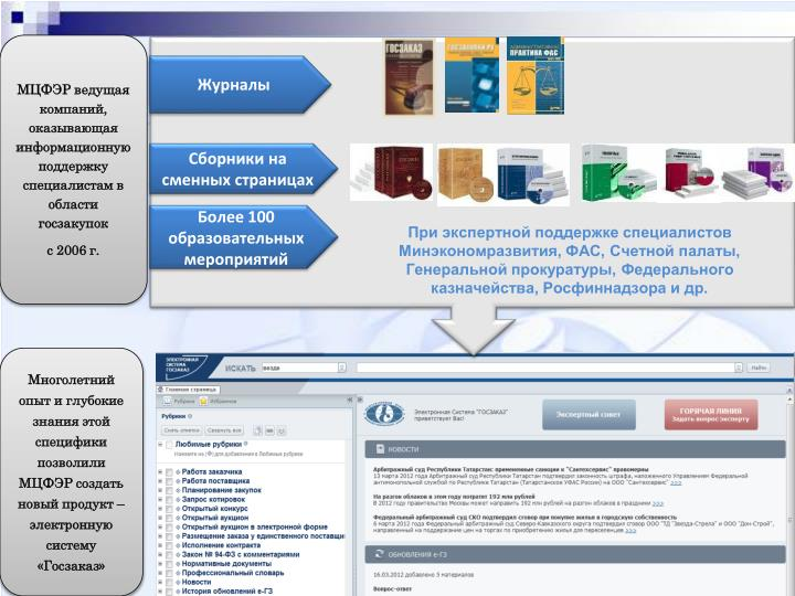 МЦФЭР ведущая компаний, оказывающая  информационную поддержку специалистам в области