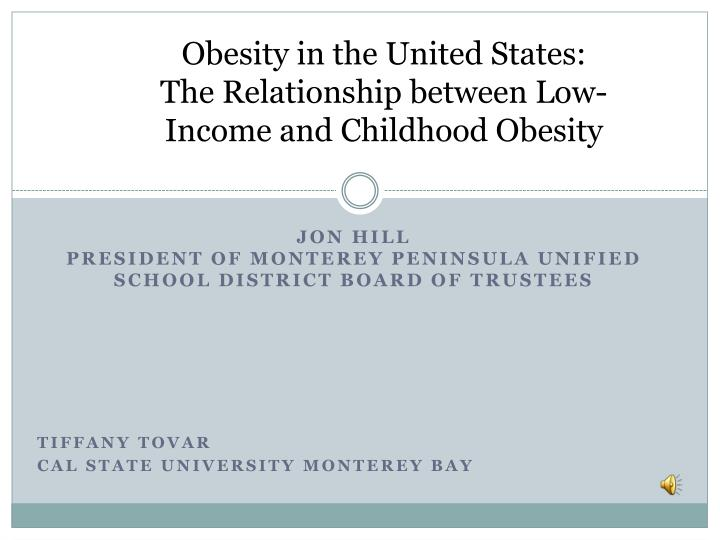 Obesity in the United States: