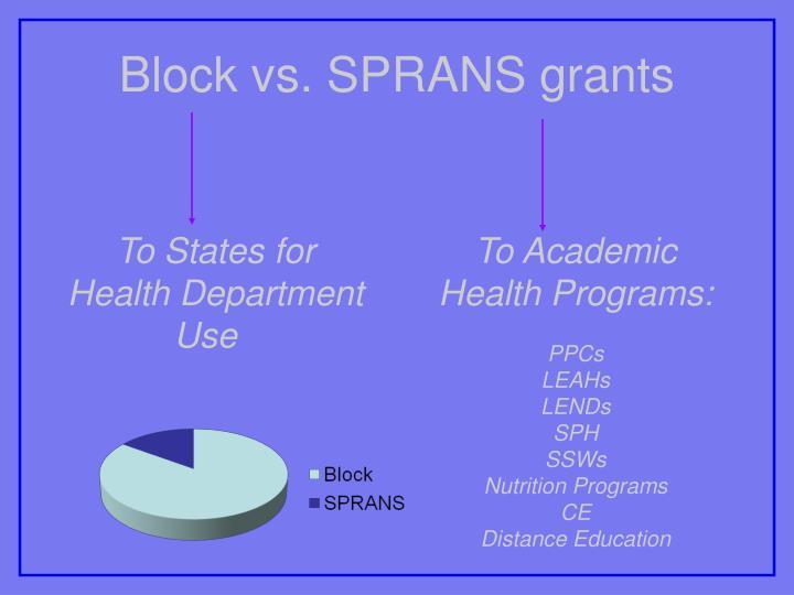 Block vs. SPRANS grants