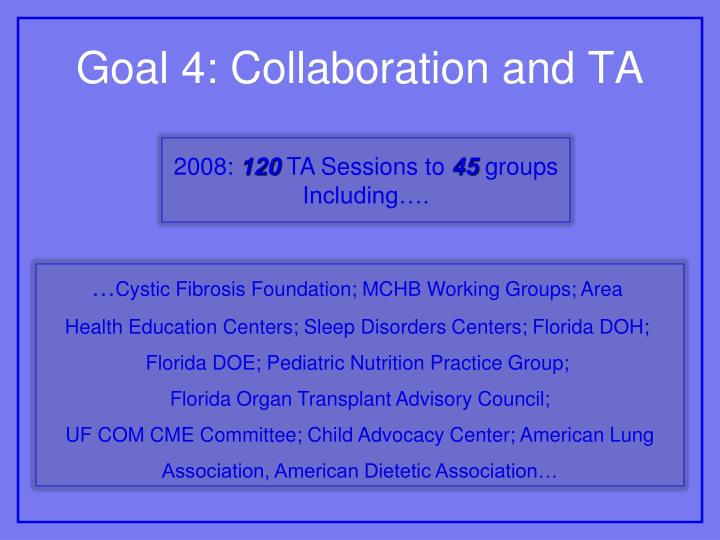 Goal 4: Collaboration and TA