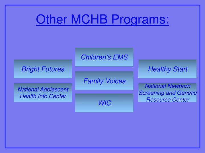 Other MCHB Programs: