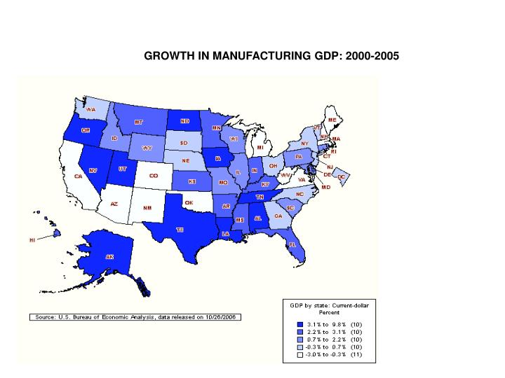 GROWTH IN MANUFACTURING GDP: 2000-2005