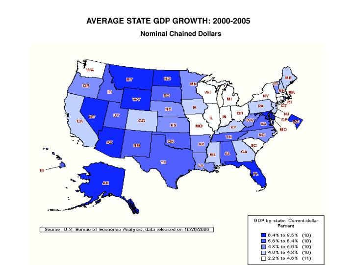 AVERAGE STATE GDP GROWTH: 2000-2005