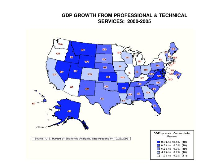 GDP GROWTH FROM PROFESSIONAL & TECHNICAL SERVICES:  2000-2005