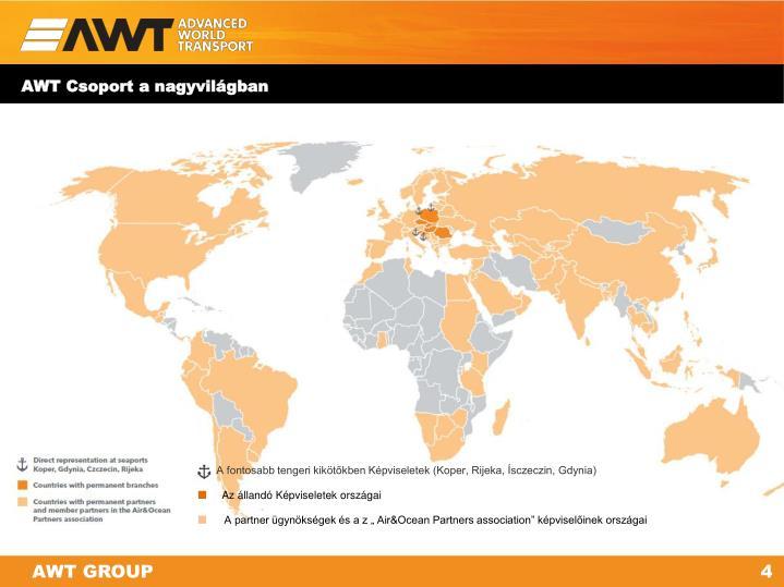 AWT Csoport a nagyvilágban