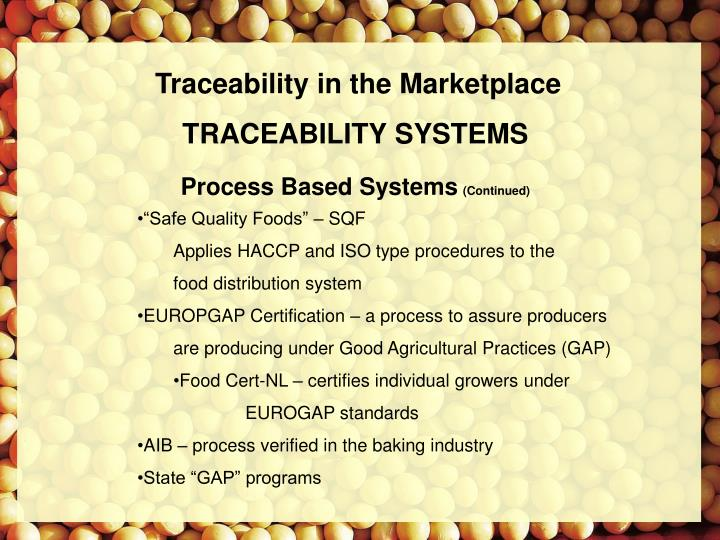 Traceability in the Marketplace