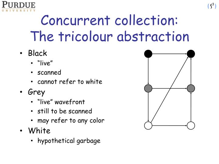 Concurrent collection: